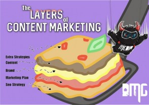 The layers of content marketing!