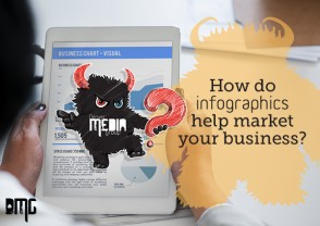 How do infographics help market your business?